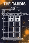 Doctor Who Poster: TARDIS Measurements